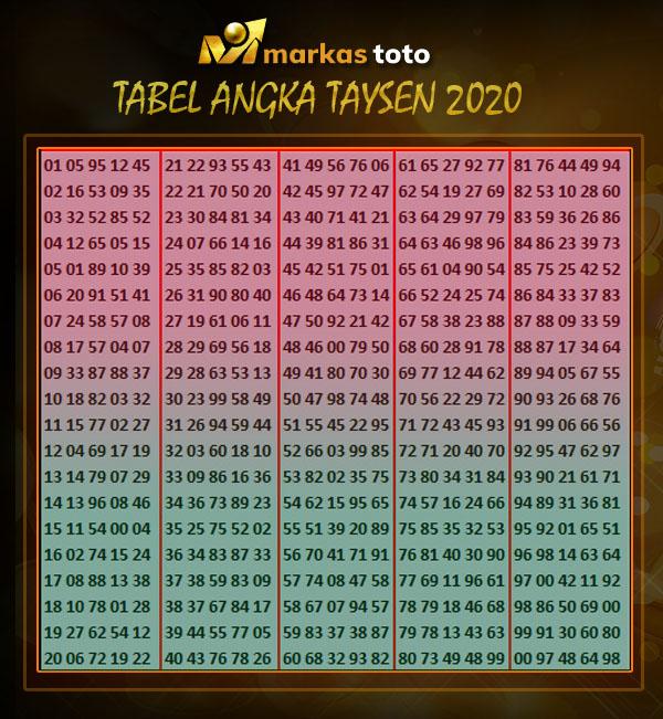 Tabel Angka Taysen
